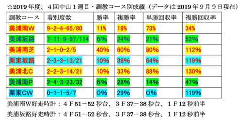 f:id:sanzo2004321:20190910231151p:plain