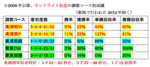 f:id:sanzo2004321:20190913154027p:plain