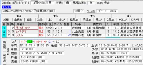 f:id:sanzo2004321:20190915174436p:plain