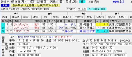 f:id:sanzo2004321:20190917190556p:plain