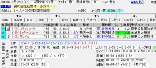 f:id:sanzo2004321:20190924150925p:plain