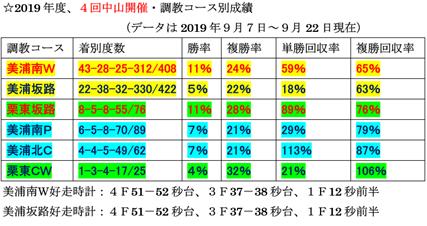 f:id:sanzo2004321:20190925162652p:plain
