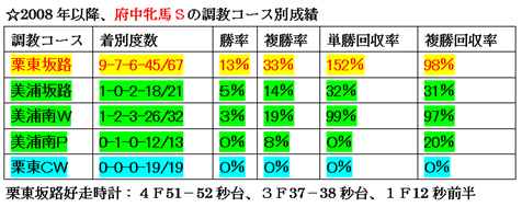 f:id:sanzo2004321:20191008195726p:plain