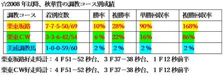 f:id:sanzo2004321:20191012011926p:plain