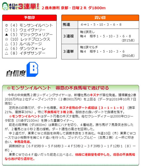 f:id:sanzo2004321:20191013144937p:plain