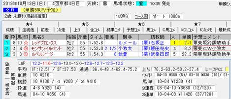 f:id:sanzo2004321:20191013145104p:plain