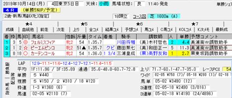 f:id:sanzo2004321:20191014125551p:plain