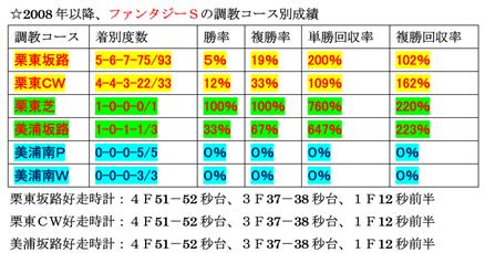 f:id:sanzo2004321:20191030181727p:plain