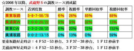 f:id:sanzo2004321:20191105184820p:plain