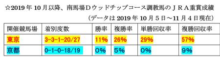 f:id:sanzo2004321:20191108105807p:plain