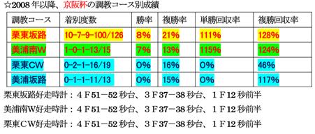 f:id:sanzo2004321:20191119183502p:plain