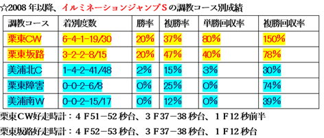 f:id:sanzo2004321:20191125204046p:plain