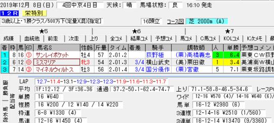 f:id:sanzo2004321:20191209151252p:plain