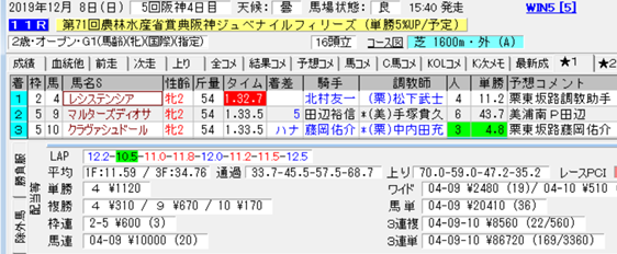 f:id:sanzo2004321:20191210185921p:plain