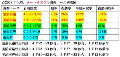 f:id:sanzo2004321:20191212201257p:plain