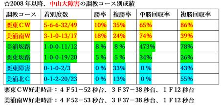 f:id:sanzo2004321:20191218175326p:plain