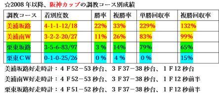 f:id:sanzo2004321:20191219214445p:plain