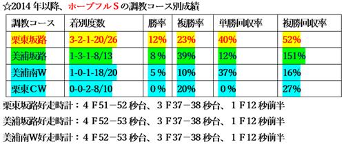 f:id:sanzo2004321:20191225153549p:plain