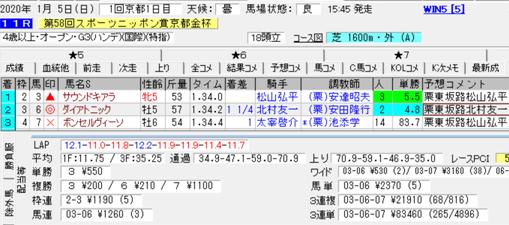 f:id:sanzo2004321:20200107123404p:plain