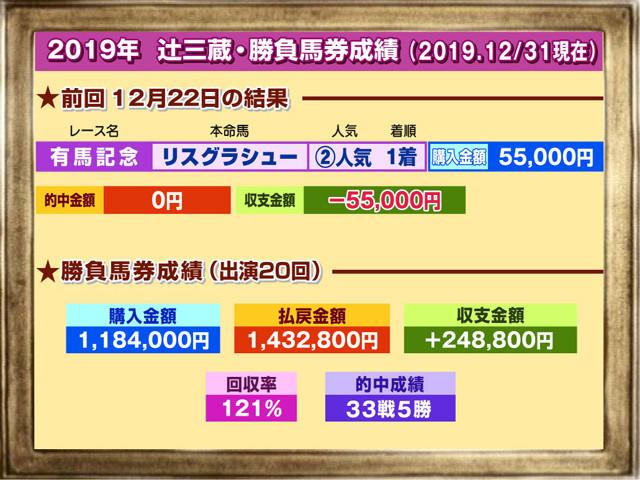 f:id:sanzo2004321:20200107125157j:plain