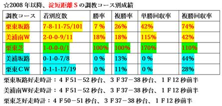 f:id:sanzo2004321:20200108180632p:plain