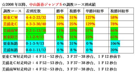 f:id:sanzo2004321:20200108190357p:plain