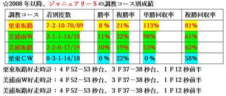 f:id:sanzo2004321:20200115141426p:plain