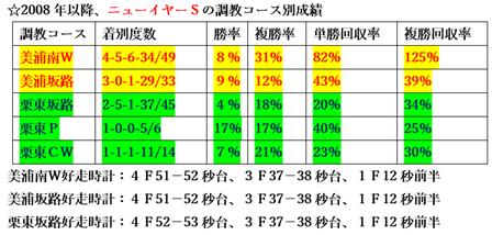 f:id:sanzo2004321:20200115152850p:plain