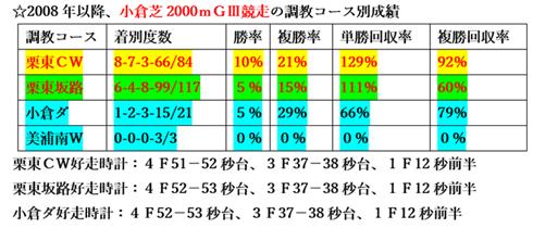 f:id:sanzo2004321:20200115155924p:plain