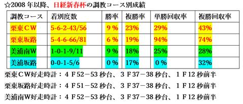 f:id:sanzo2004321:20200115191059p:plain
