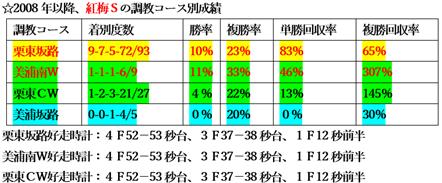 f:id:sanzo2004321:20200116152955p:plain