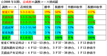 f:id:sanzo2004321:20200117163500p:plain