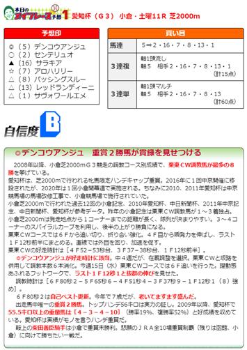 f:id:sanzo2004321:20200118183039p:plain
