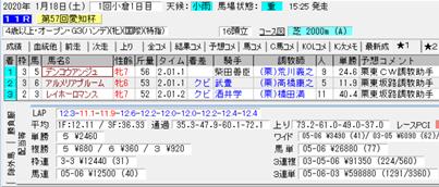 f:id:sanzo2004321:20200118183201p:plain