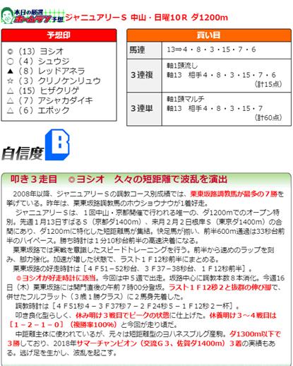 f:id:sanzo2004321:20200119173254p:plain