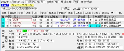 f:id:sanzo2004321:20200119173337p:plain