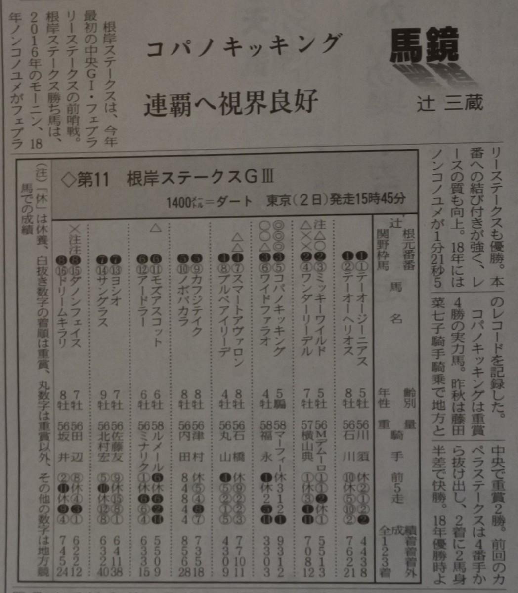 f:id:sanzo2004321:20200210192009j:plain