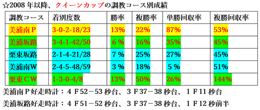 f:id:sanzo2004321:20200214142224p:plain