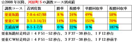 f:id:sanzo2004321:20200217125753p:plain