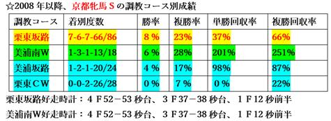 f:id:sanzo2004321:20200217181725p:plain