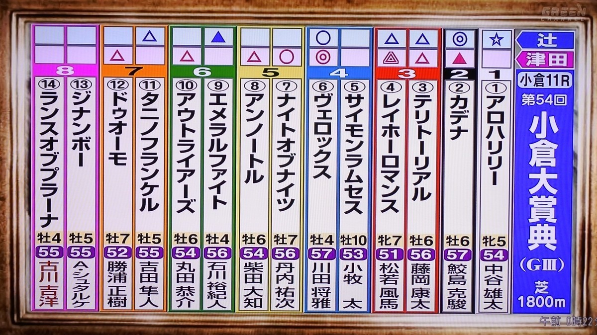 f:id:sanzo2004321:20200224144043j:plain
