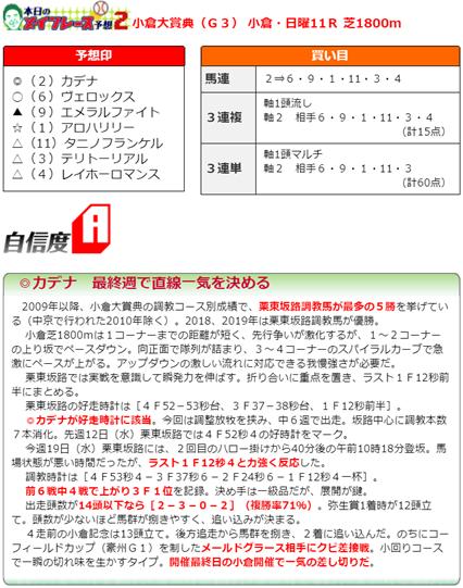 f:id:sanzo2004321:20200224144546p:plain