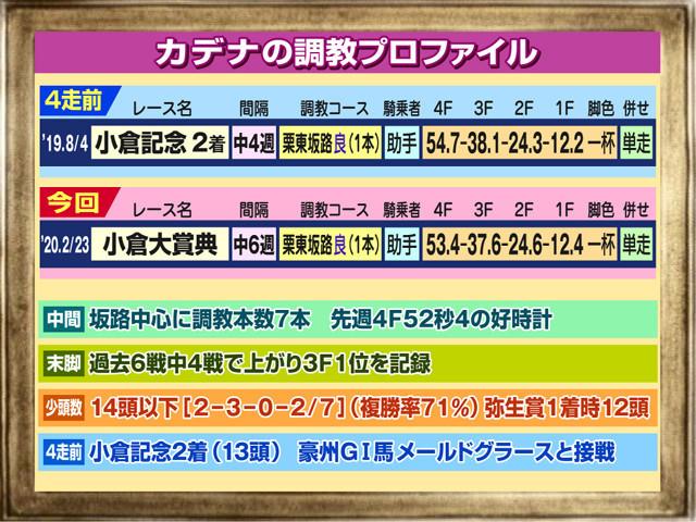 f:id:sanzo2004321:20200224144730j:plain