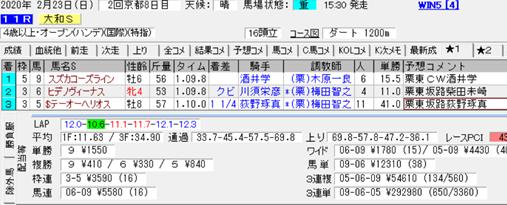 f:id:sanzo2004321:20200224153704p:plain