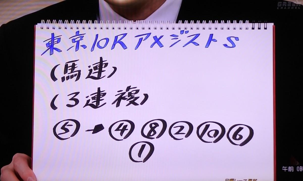 f:id:sanzo2004321:20200225102741j:plain