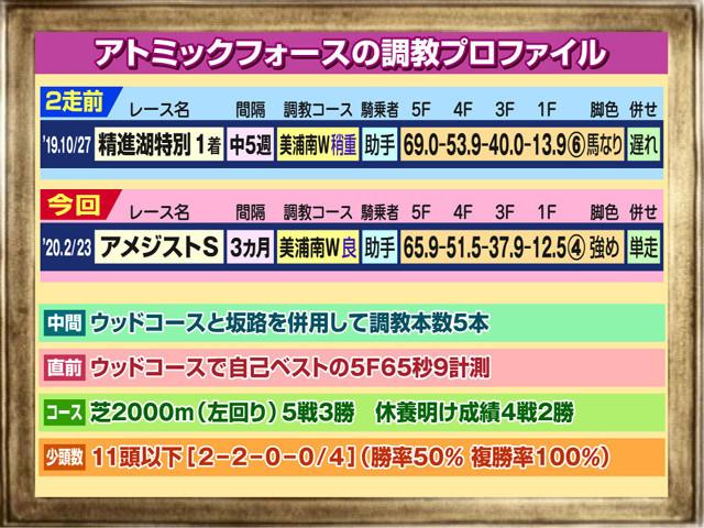 f:id:sanzo2004321:20200225103856j:plain