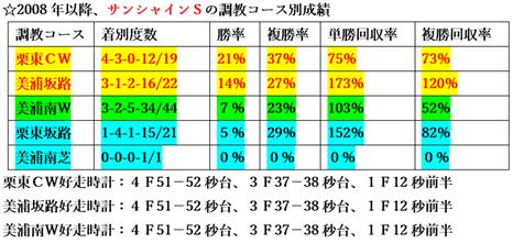 f:id:sanzo2004321:20200226171650p:plain