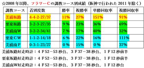f:id:sanzo2004321:20200317182700p:plain
