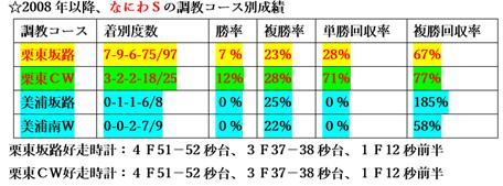 f:id:sanzo2004321:20200318155452p:plain