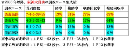 f:id:sanzo2004321:20200318161611p:plain